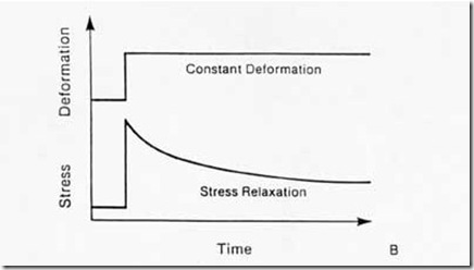 The Relaxation and Stress Reduction by Eshelman, Davis, McKay (2008)